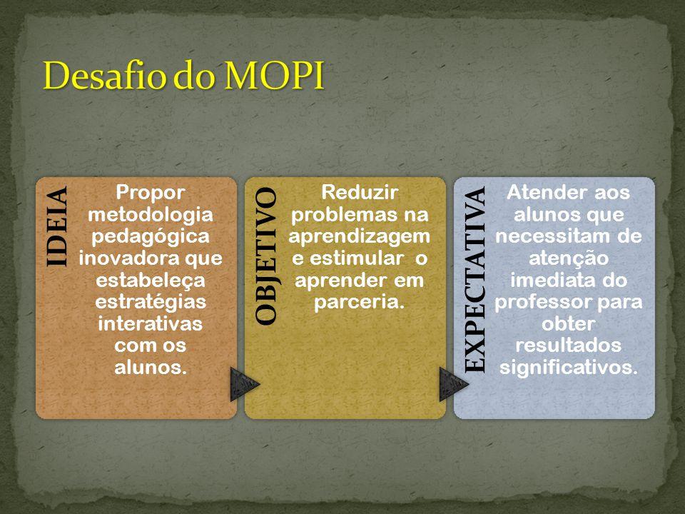 IDEIA Propor metodologia pedagógica inovadora que estabeleça estratégias interativas com os alunos. OBJETIVO Reduzir problemas na aprendizagem e estim