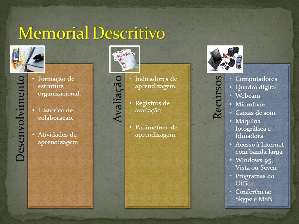 Desenvolvimento •Formação de estrutura organizacional.