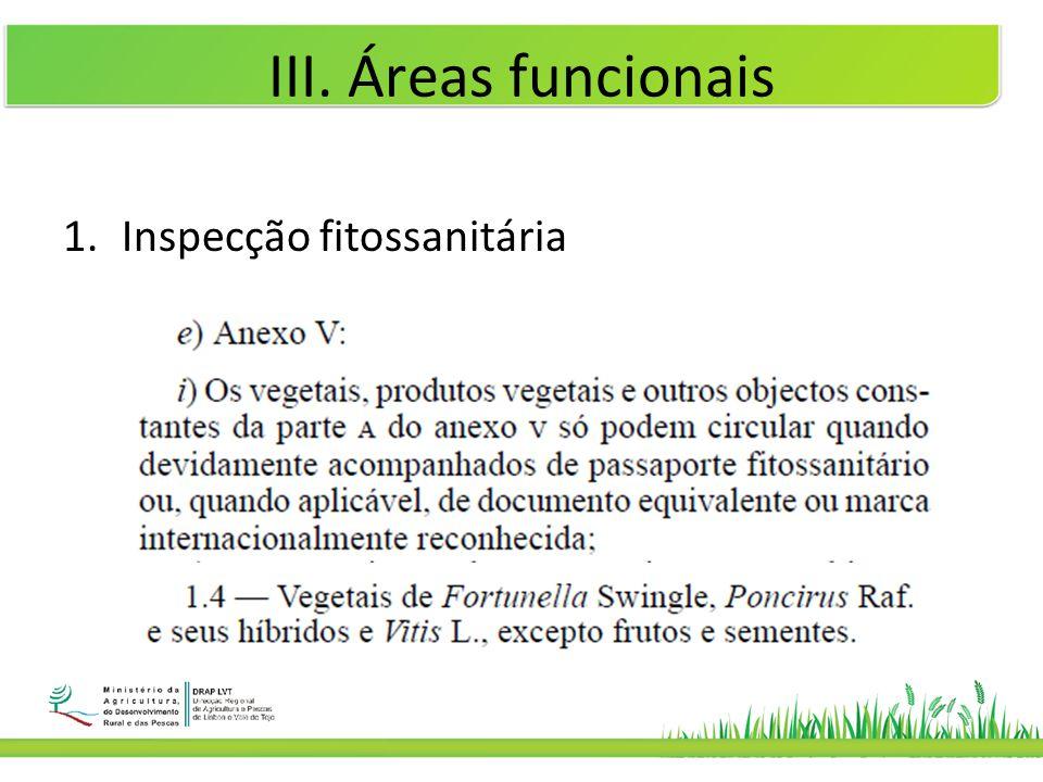 III. Áreas funcionais 1.Inspecção fitossanitária