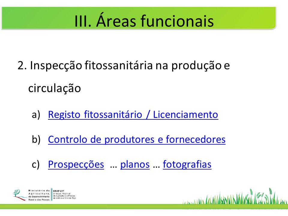 III. Áreas funcionais 2. Inspecção fitossanitária na produção e circulação a)Registo fitossanitário / LicenciamentoRegisto fitossanitário / Licenciame