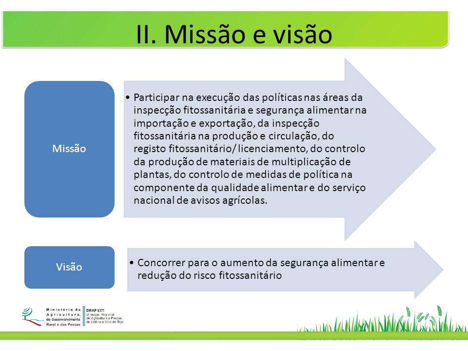 II. Missão e visão •Participar na execução das políticas nas áreas da inspecção fitossanitária e segurança alimentar na importação e exportação, da in