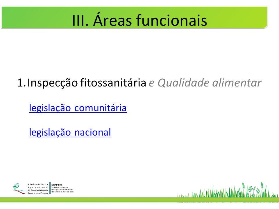 III. Áreas funcionais 1.Inspecção fitossanitária e Qualidade alimentar legislação comunitária legislação nacional