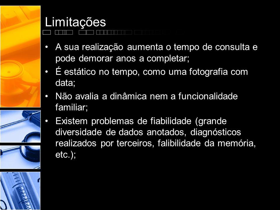 Limitações •A sua realização aumenta o tempo de consulta e pode demorar anos a completar; •É estático no tempo, como uma fotografia com data; •Não ava