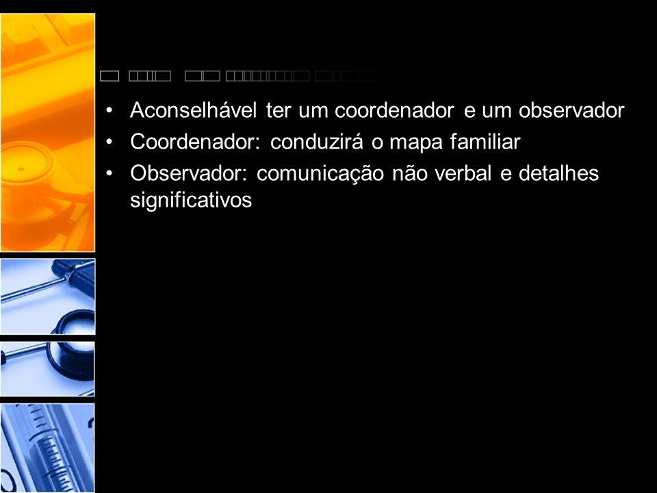 •Aconselhável ter um coordenador e um observador •Coordenador: conduzirá o mapa familiar •Observador: comunicação não verbal e detalhes significativos