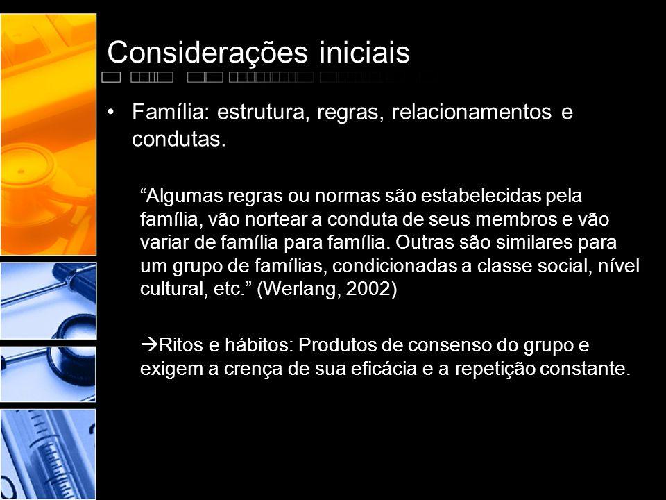 """Considerações iniciais •Família: estrutura, regras, relacionamentos e condutas. """"Algumas regras ou normas são estabelecidas pela família, vão nortear"""