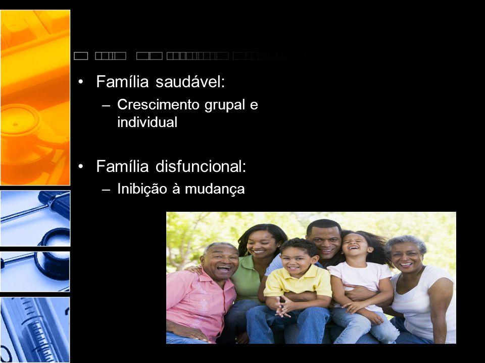 •Família saudável: –Crescimento grupal e individual •Família disfuncional: –Inibição à mudança