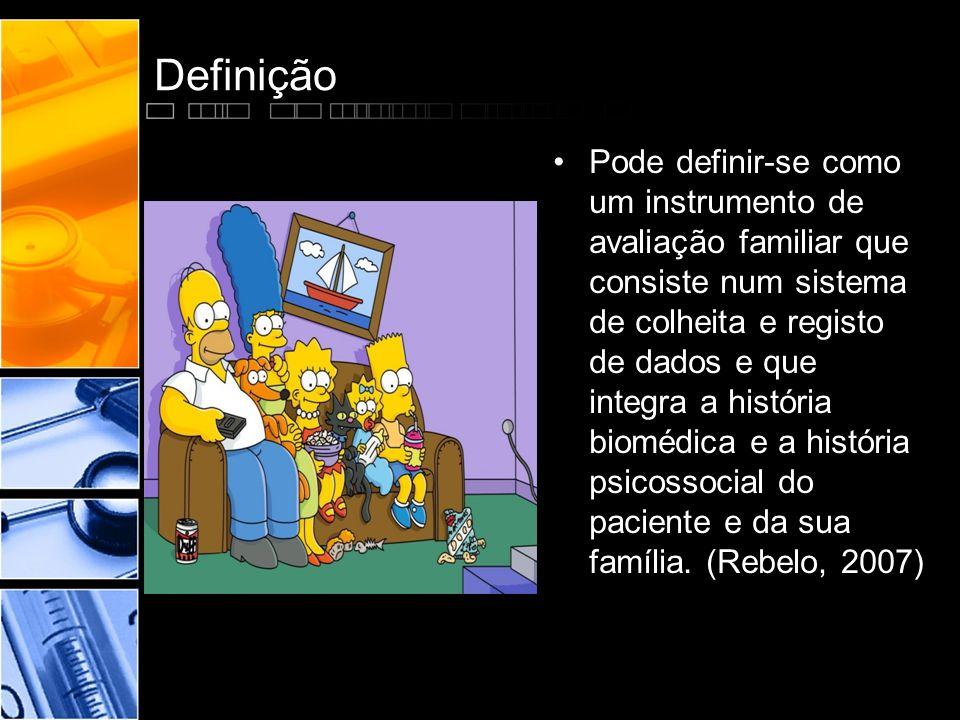 Definição •Pode definir-se como um instrumento de avaliação familiar que consiste num sistema de colheita e registo de dados e que integra a história