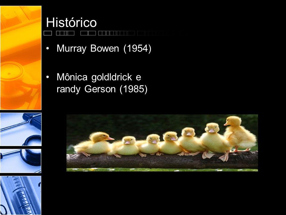 Histórico •Murray Bowen (1954) •Mônica goldldrick e randy Gerson (1985)
