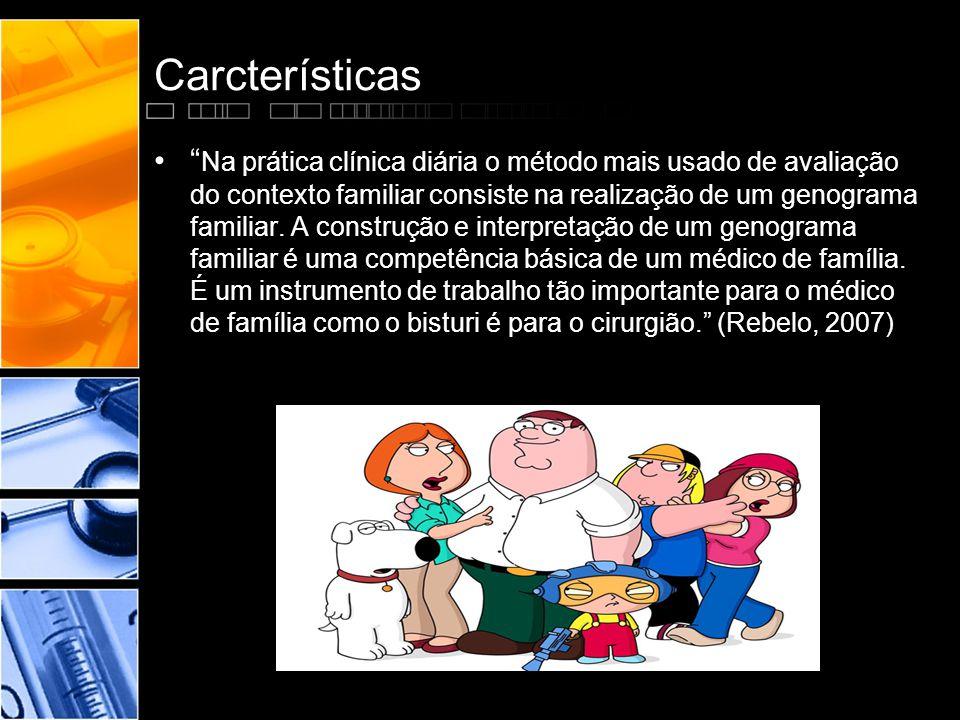 """Carcterísticas •"""" Na prática clínica diária o método mais usado de avaliação do contexto familiar consiste na realização de um genograma familiar. A c"""