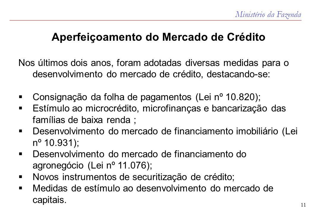 Ministério da Fazenda 11 Aperfeiçoamento do Mercado de Crédito Nos últimos dois anos, foram adotadas diversas medidas para o desenvolvimento do mercado de crédito, destacando-se:  Consignação da folha de pagamentos (Lei nº 10.820);  Estímulo ao microcrédito, microfinanças e bancarização das famílias de baixa renda ;  Desenvolvimento do mercado de financiamento imobiliário (Lei nº 10.931);  Desenvolvimento do mercado de financiamento do agronegócio (Lei nº 11.076);  Novos instrumentos de securitização de crédito;  Medidas de estímulo ao desenvolvimento do mercado de capitais.