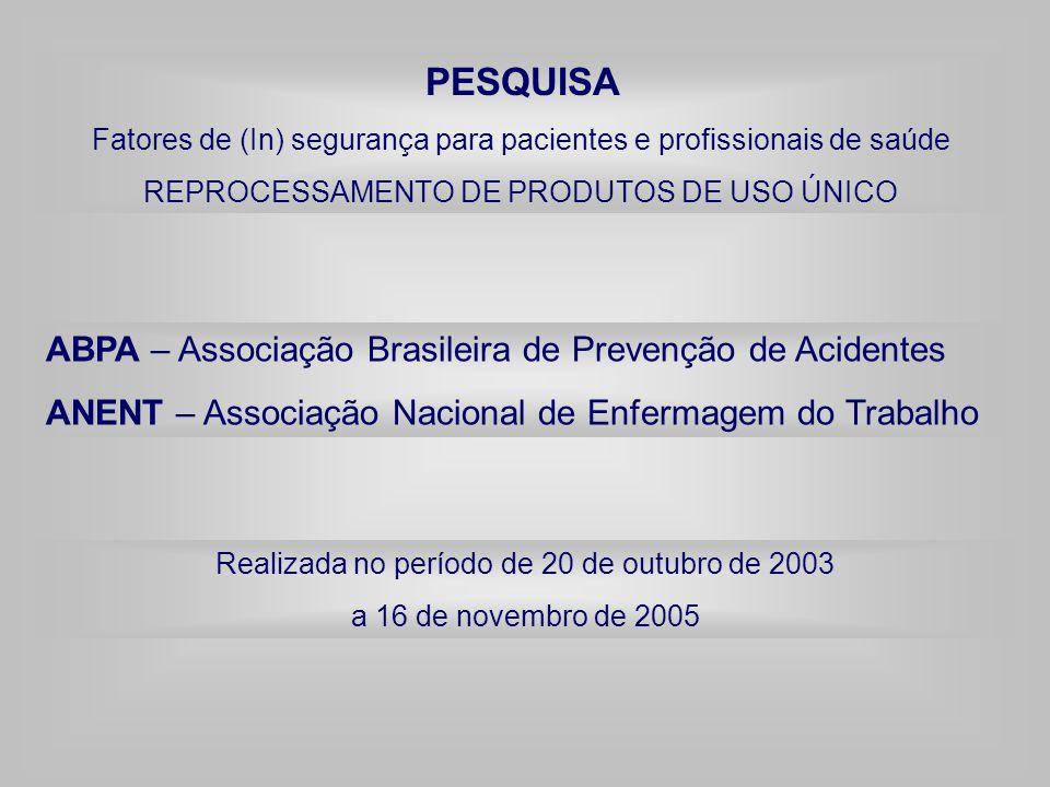 PESQUISA Fatores de (In) segurança para pacientes e profissionais de saúde REPROCESSAMENTO DE PRODUTOS DE USO ÚNICO Realizada no período de 20 de outubro de 2003 a 16 de novembro de 2005 ABPA – Associação Brasileira de Prevenção de Acidentes ANENT – Associação Nacional de Enfermagem do Trabalho