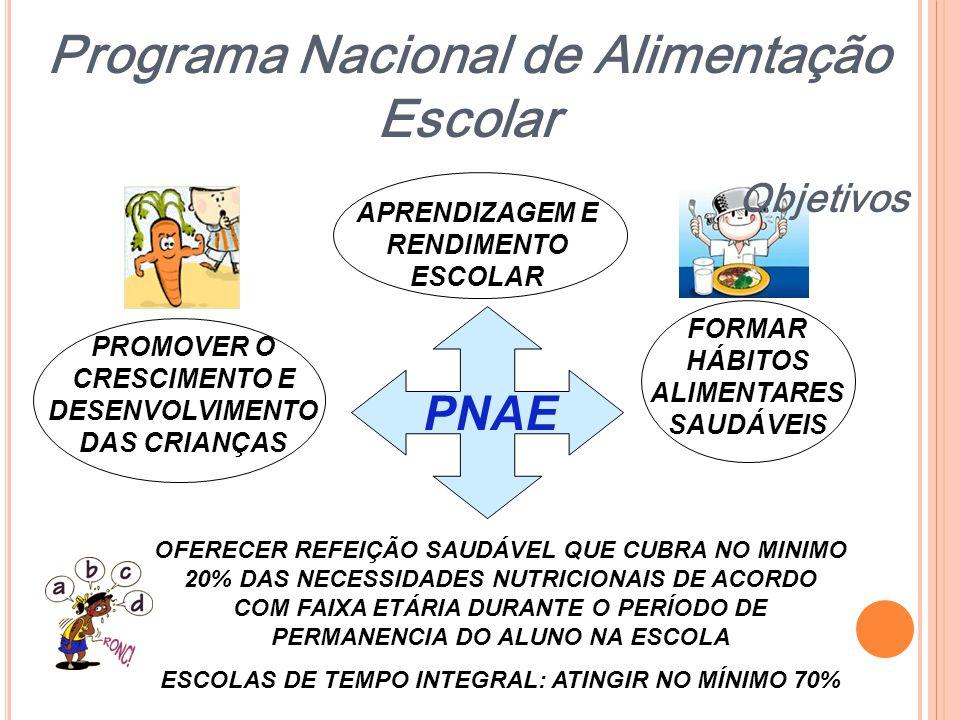  Contaminação Física;  Contaminação Química;  Contaminação Biológica.