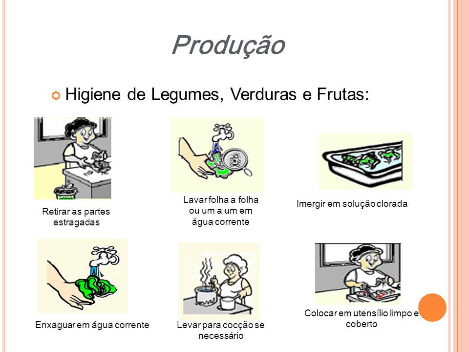 Higiene de Legumes, Verduras e Frutas: Retirar as partes estragadas Lavar folha a folha ou um a um em água corrente Imergir em solução clorada Enxagua