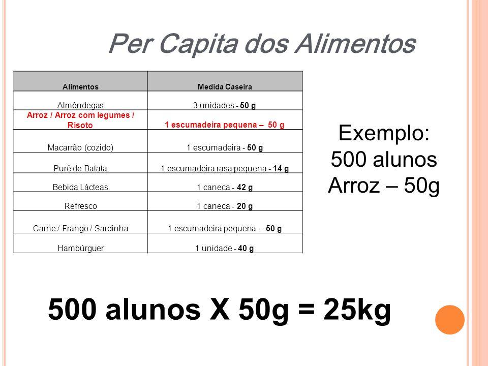 AlimentosMedida Caseira Almôndegas3 unidades - 50 g Arroz / Arroz com legumes / Risoto1 escumadeira pequena – 50 g Macarrão (cozido)1 escumadeira - 50