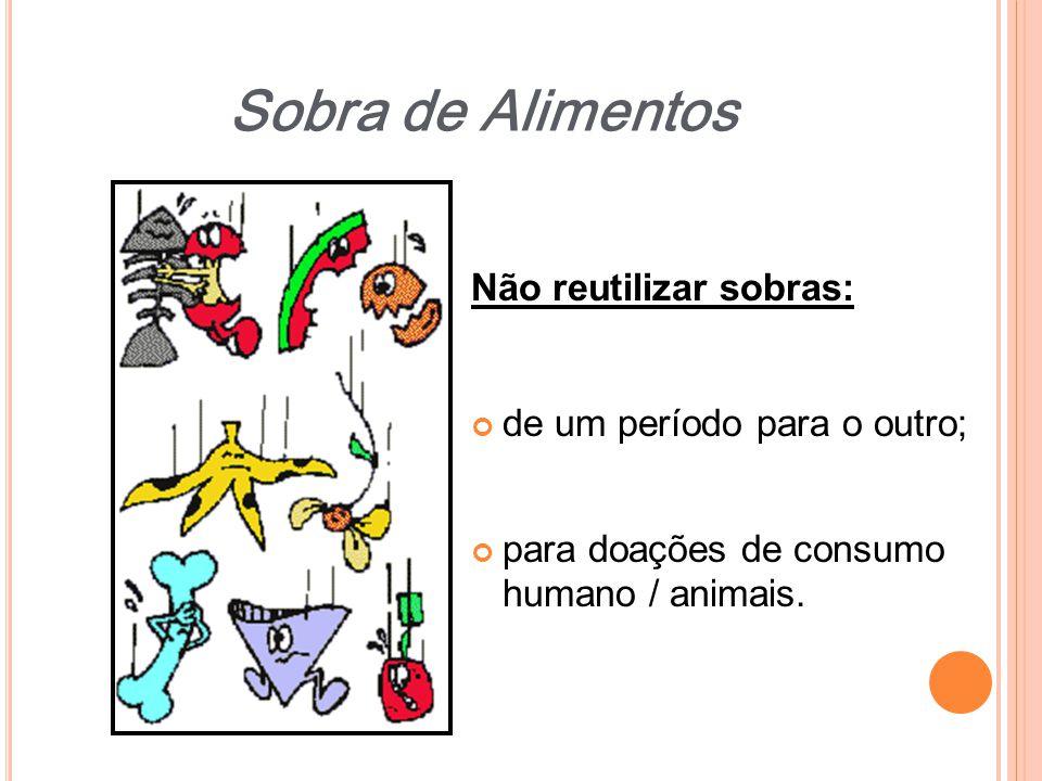 Não reutilizar sobras: de um período para o outro; para doações de consumo humano / animais. Sobra de Alimentos