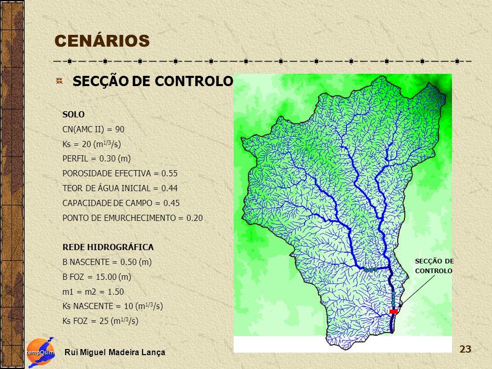 Rui Miguel Madeira Lança 23 CENÁRIOS SECÇÃO DE CONTROLO SECÇÃO DE CONTROLO SOLO CN(AMC II) = 90 Ks = 20 (m 1/3 /s) PERFIL = 0.30 (m) POROSIDADE EFECTI