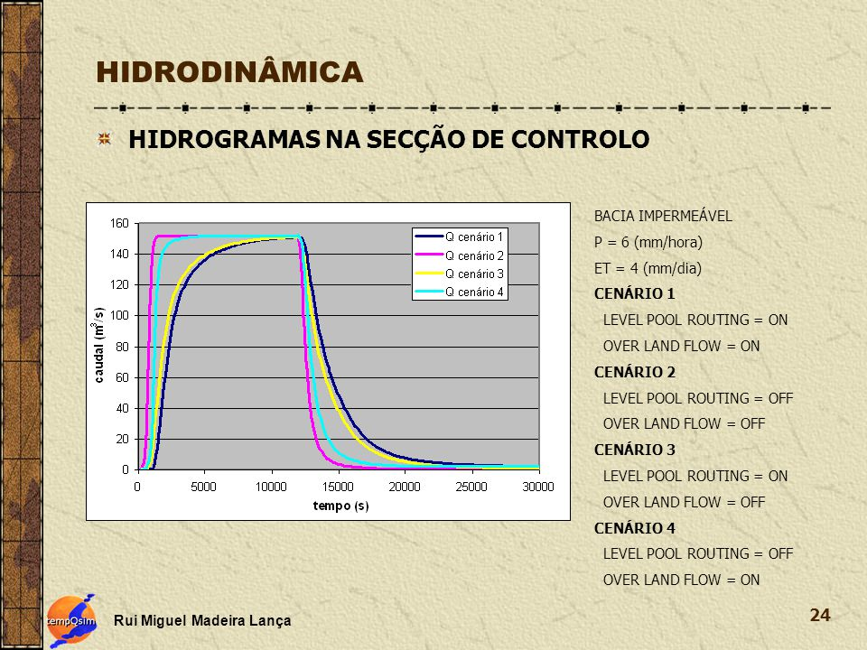 Rui Miguel Madeira Lança 24 HIDRODINÂMICA HIDROGRAMAS NA SECÇÃO DE CONTROLO BACIA IMPERMEÁVEL P = 6 (mm/hora) ET = 4 (mm/dia) CENÁRIO 1 LEVEL POOL ROUTING = ON OVER LAND FLOW = ON CENÁRIO 2 LEVEL POOL ROUTING = OFF OVER LAND FLOW = OFF CENÁRIO 3 LEVEL POOL ROUTING = ON OVER LAND FLOW = OFF CENÁRIO 4 LEVEL POOL ROUTING = OFF OVER LAND FLOW = ON