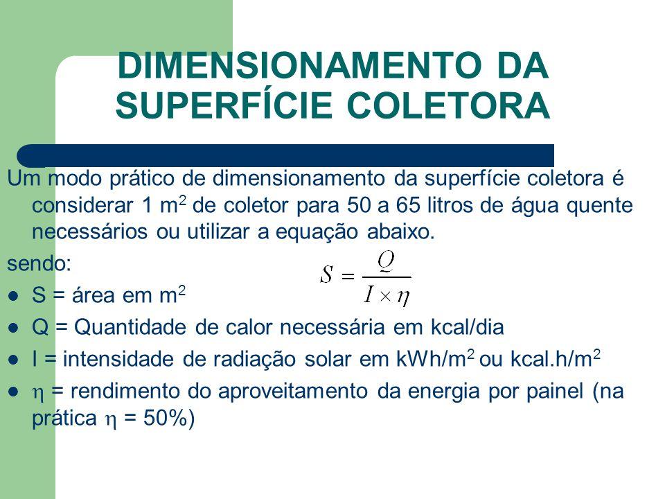 DIMENSIONAMENTO DA SUPERFÍCIE COLETORA Um modo prático de dimensionamento da superfície coletora é considerar 1 m 2 de coletor para 50 a 65 litros de