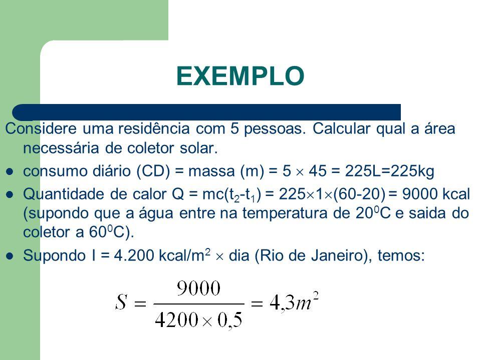 EXEMPLO Considere uma residência com 5 pessoas. Calcular qual a área necessária de coletor solar.  consumo diário (CD) = massa (m) = 5  45 = 225L=22