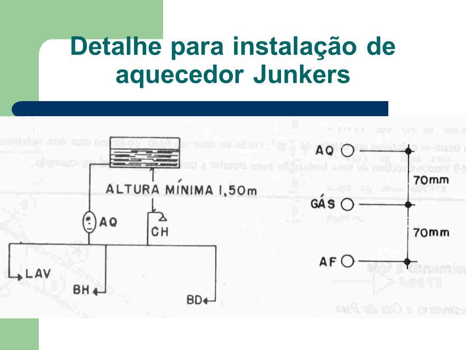Detalhe para instalação de aquecedor Junkers.