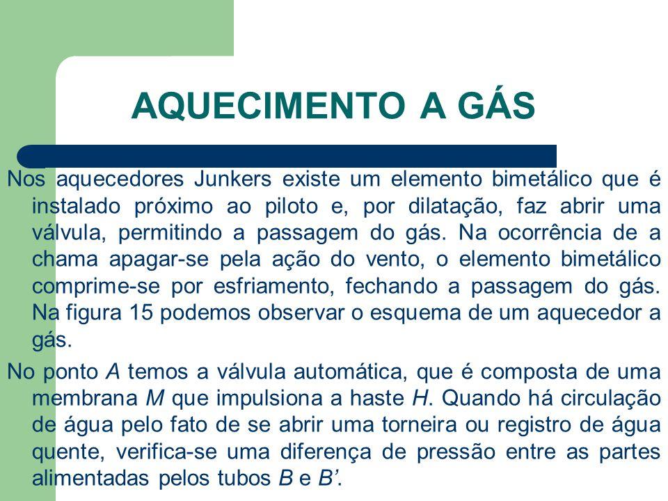 AQUECIMENTO A GÁS Nos aquecedores Junkers existe um elemento bimetálico que é instalado próximo ao piloto e, por dilatação, faz abrir uma válvula, per