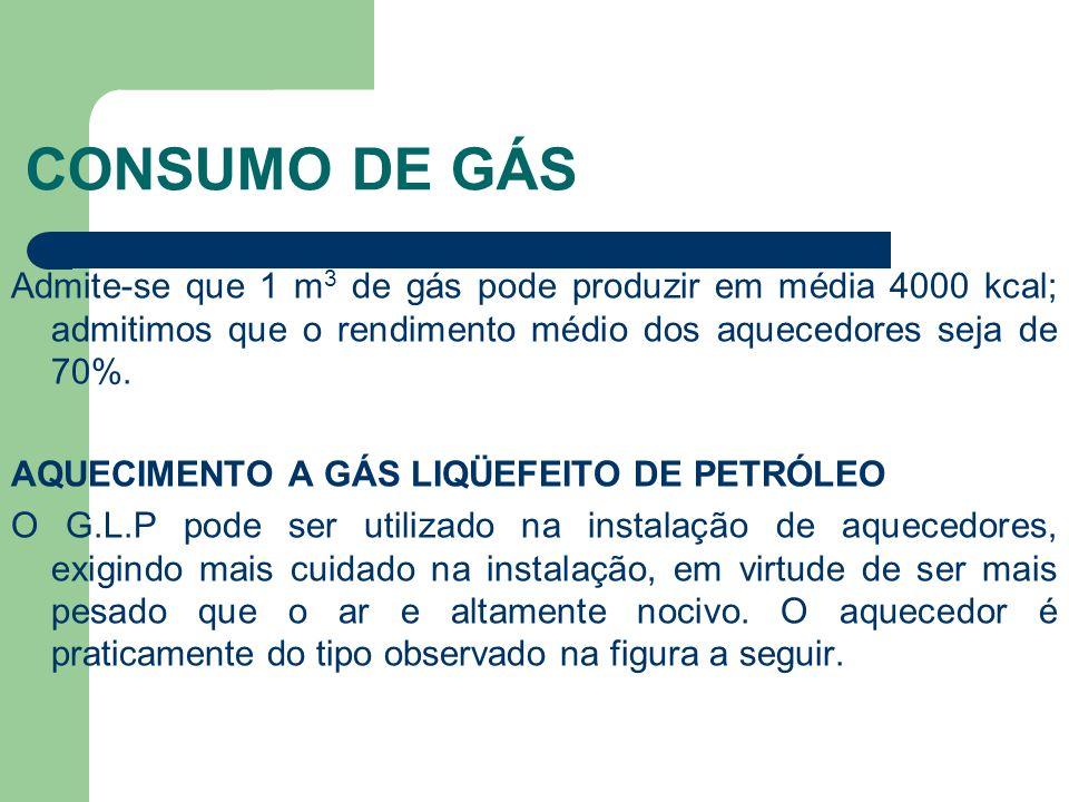 CONSUMO DE GÁS Admite-se que 1 m 3 de gás pode produzir em média 4000 kcal; admitimos que o rendimento médio dos aquecedores seja de 70%. AQUECIMENTO