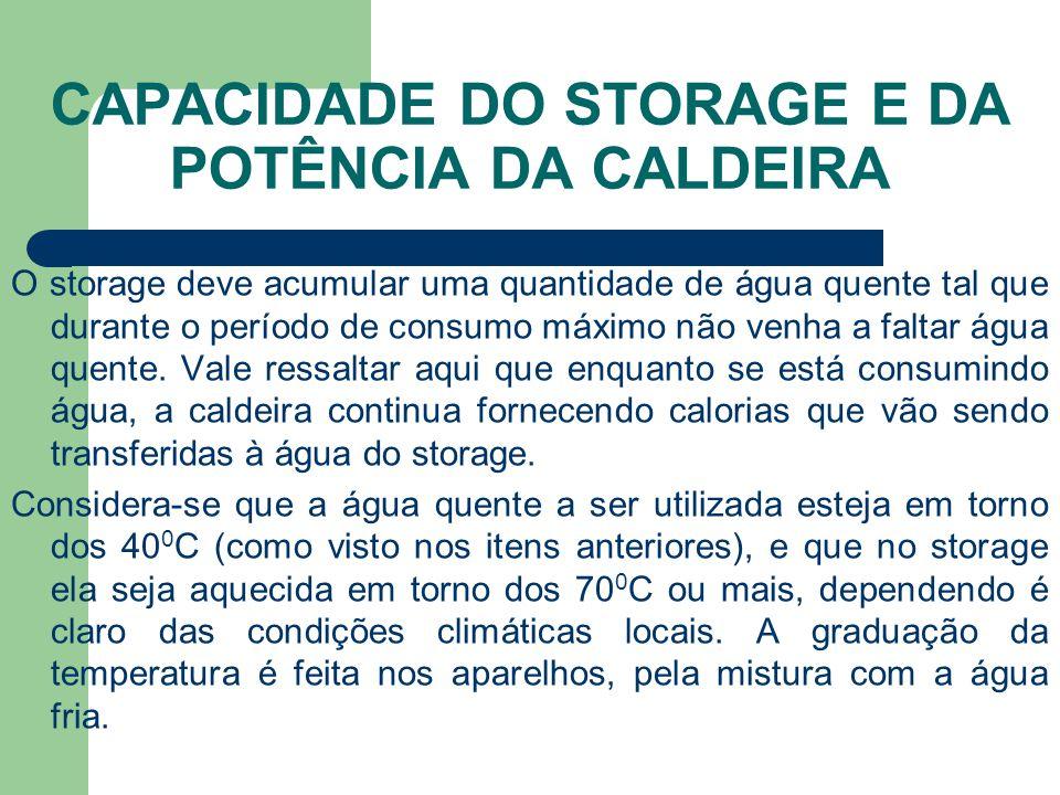 CAPACIDADE DO STORAGE E DA POTÊNCIA DA CALDEIRA O storage deve acumular uma quantidade de água quente tal que durante o período de consumo máximo não