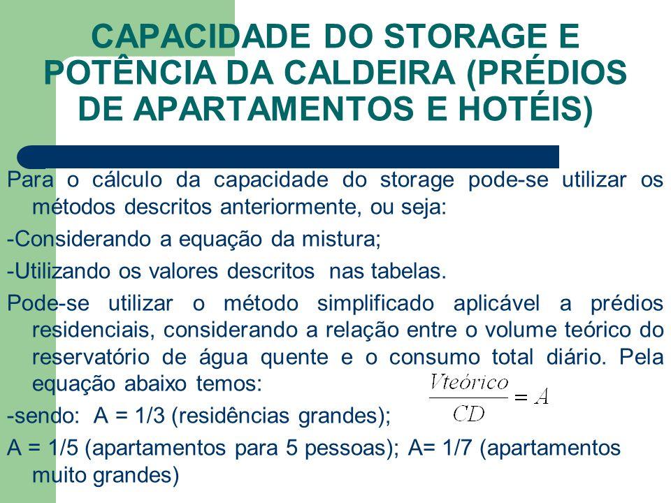 CAPACIDADE DO STORAGE E POTÊNCIA DA CALDEIRA (PRÉDIOS DE APARTAMENTOS E HOTÉIS) Para o cálculo da capacidade do storage pode-se utilizar os métodos de