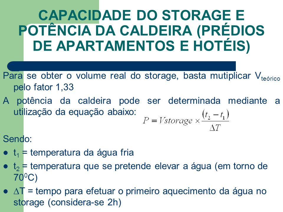 CAPACIDADE DO STORAGE E POTÊNCIA DA CALDEIRA (PRÉDIOS DE APARTAMENTOS E HOTÉIS) Para se obter o volume real do storage, basta mutiplicar V teórico pel