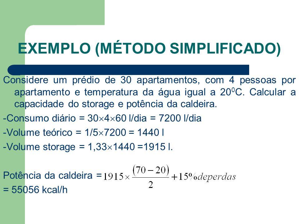 EXEMPLO (MÉTODO SIMPLIFICADO) Considere um prédio de 30 apartamentos, com 4 pessoas por apartamento e temperatura da água igual a 20 0 C. Calcular a c