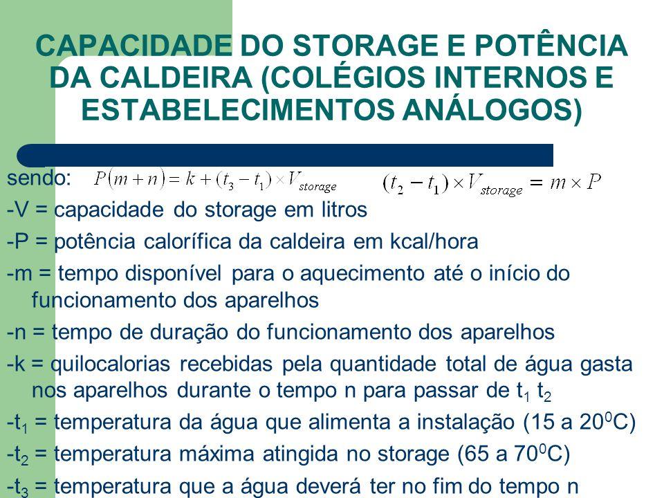 CAPACIDADE DO STORAGE E POTÊNCIA DA CALDEIRA (COLÉGIOS INTERNOS E ESTABELECIMENTOS ANÁLOGOS) sendo: -V = capacidade do storage em litros -P = potência