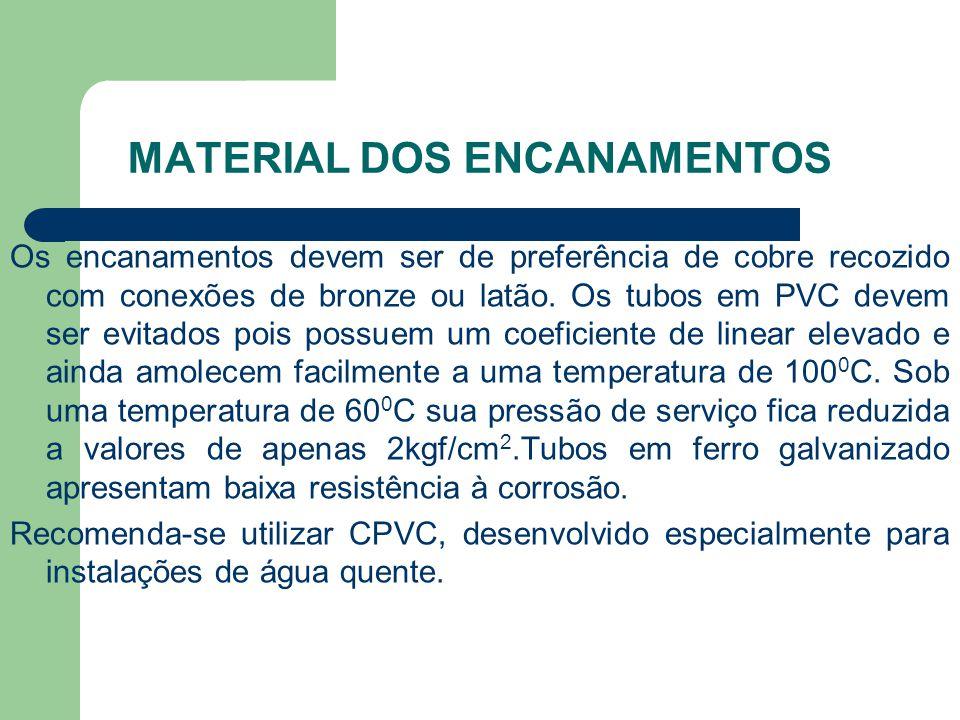 MATERIAL DOS ENCANAMENTOS Os encanamentos devem ser de preferência de cobre recozido com conexões de bronze ou latão. Os tubos em PVC devem ser evitad
