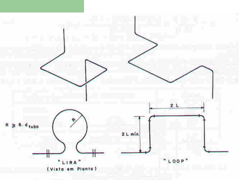 Loops.