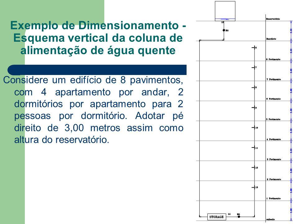 Exemplo de Dimensionamento - Esquema vertical da coluna de alimentação de água quente Considere um edifício de 8 pavimentos, com 4 apartamento por and
