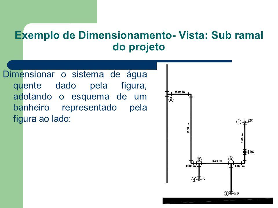 Exemplo de Dimensionamento- Vista: Sub ramal do projeto Dimensionar o sistema de água quente dado pela figura, adotando o esquema de um banheiro repre