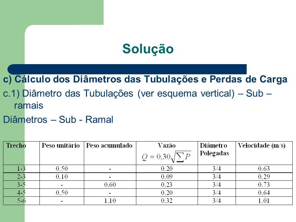 Solução c) Cálculo dos Diâmetros das Tubulações e Perdas de Carga c.1) Diâmetro das Tubulações (ver esquema vertical) – Sub – ramais Diâmetros – Sub -