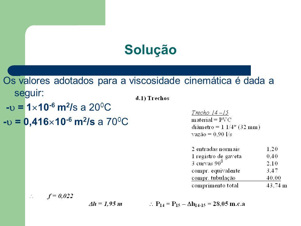 Solução Os valores adotados para a viscosidade cinemática é dada a seguir: -  = 1  10 -6 m 2 /s a 20 0 C -  = 0,416  10 -6 m 2 /s a 70 0 C