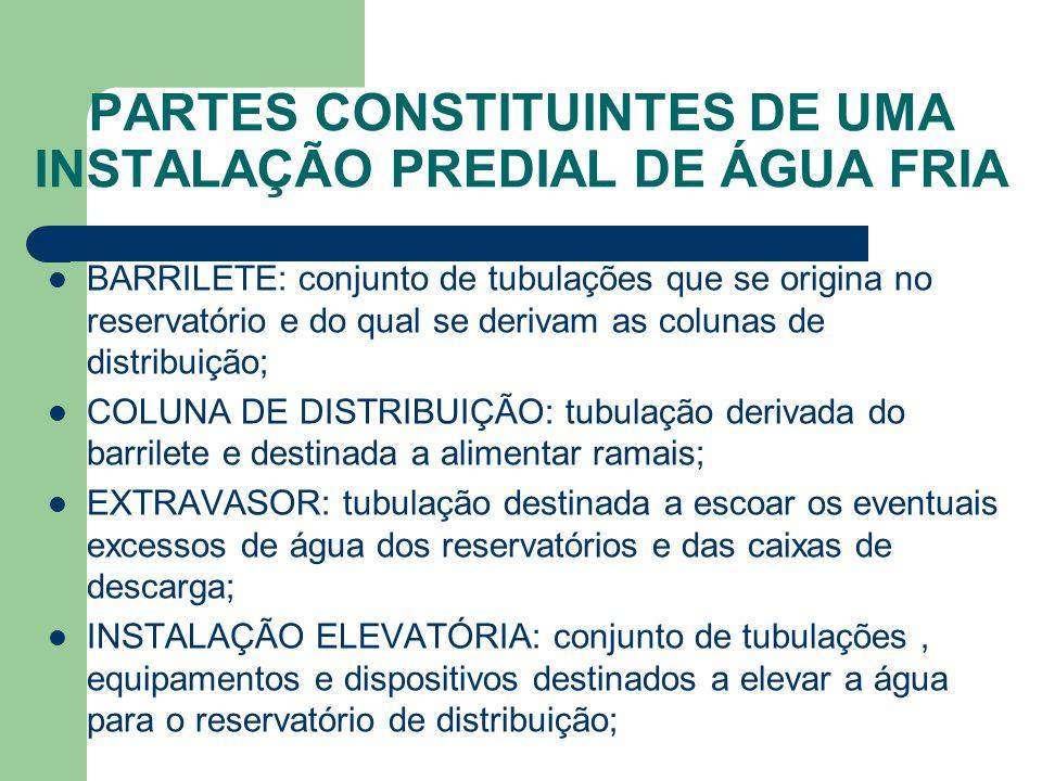 PARTES CONSTITUINTES DE UMA INSTALAÇÃO PREDIAL DE ÁGUA FRIA  BARRILETE: conjunto de tubulações que se origina no reservatório e do qual se derivam as
