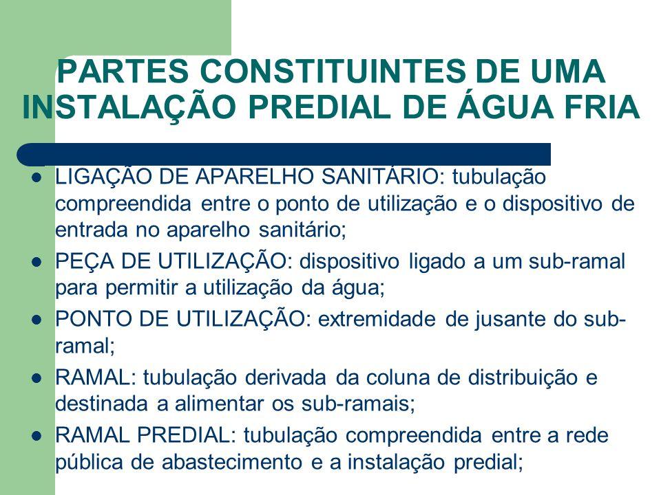 PARTES CONSTITUINTES DE UMA INSTALAÇÃO PREDIAL DE ÁGUA FRIA  LIGAÇÃO DE APARELHO SANITÁRIO: tubulação compreendida entre o ponto de utilização e o di