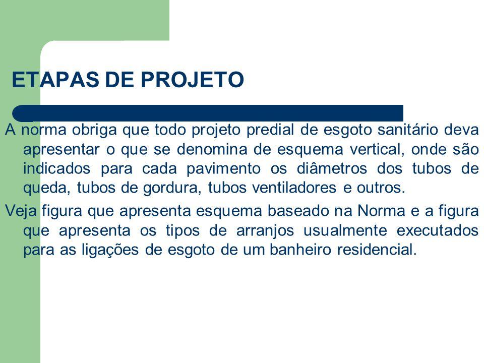 A norma obriga que todo projeto predial de esgoto sanitário deva apresentar o que se denomina de esquema vertical, onde são indicados para cada pavime