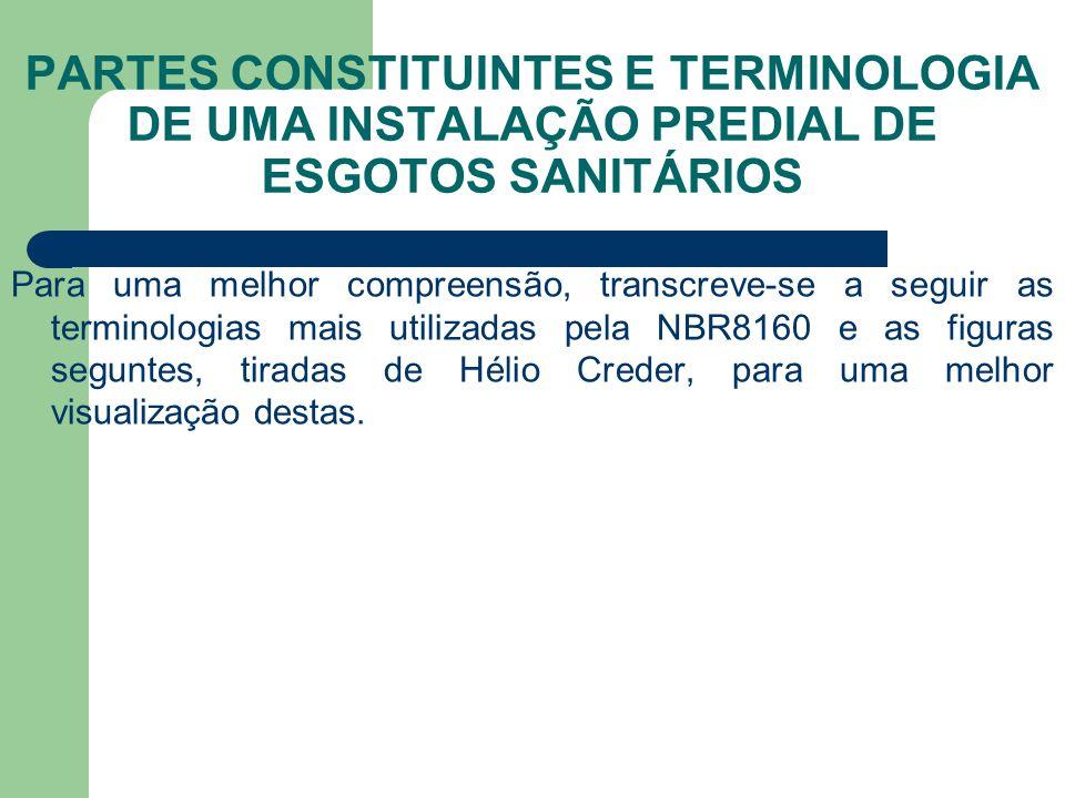PARTES CONSTITUINTES E TERMINOLOGIA DE UMA INSTALAÇÃO PREDIAL DE ESGOTOS SANITÁRIOS Para uma melhor compreensão, transcreve-se a seguir as terminologi