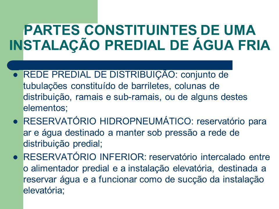 PARTES CONSTITUINTES DE UMA INSTALAÇÃO PREDIAL DE ÁGUA FRIA  REDE PREDIAL DE DISTRIBUIÇÃO: conjunto de tubulações constituído de barriletes, colunas