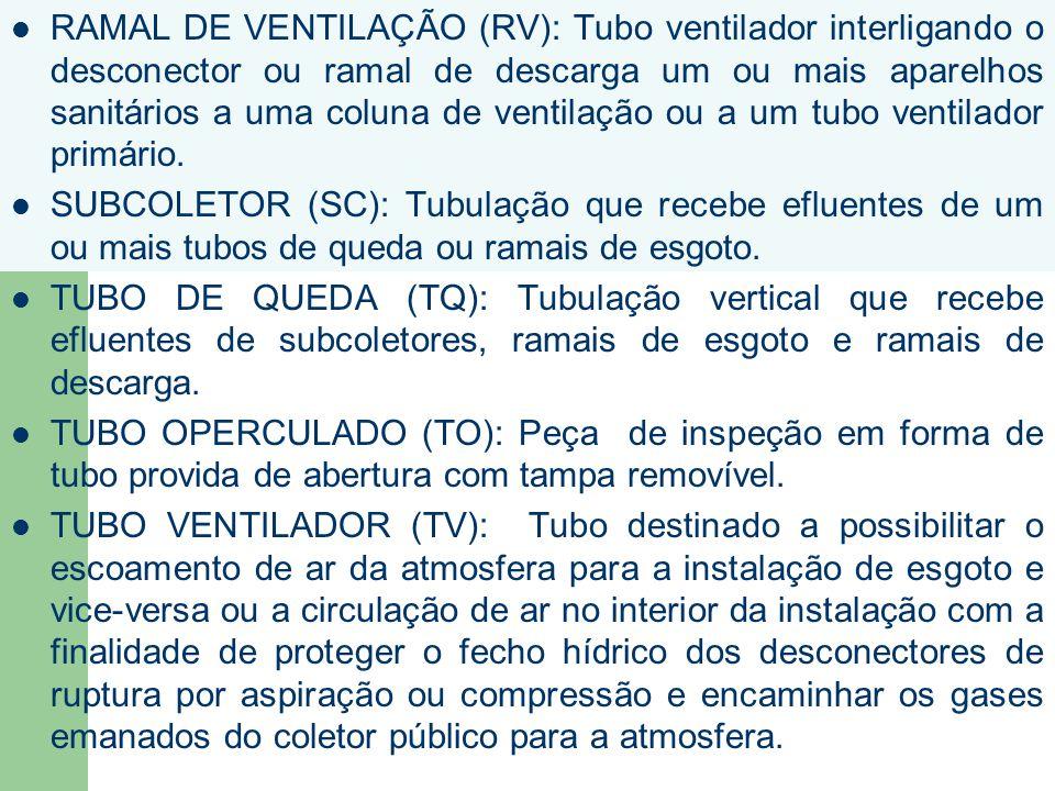 .  RAMAL DE VENTILAÇÃO (RV): Tubo ventilador interligando o desconector ou ramal de descarga um ou mais aparelhos sanitários a uma coluna de ventilaç