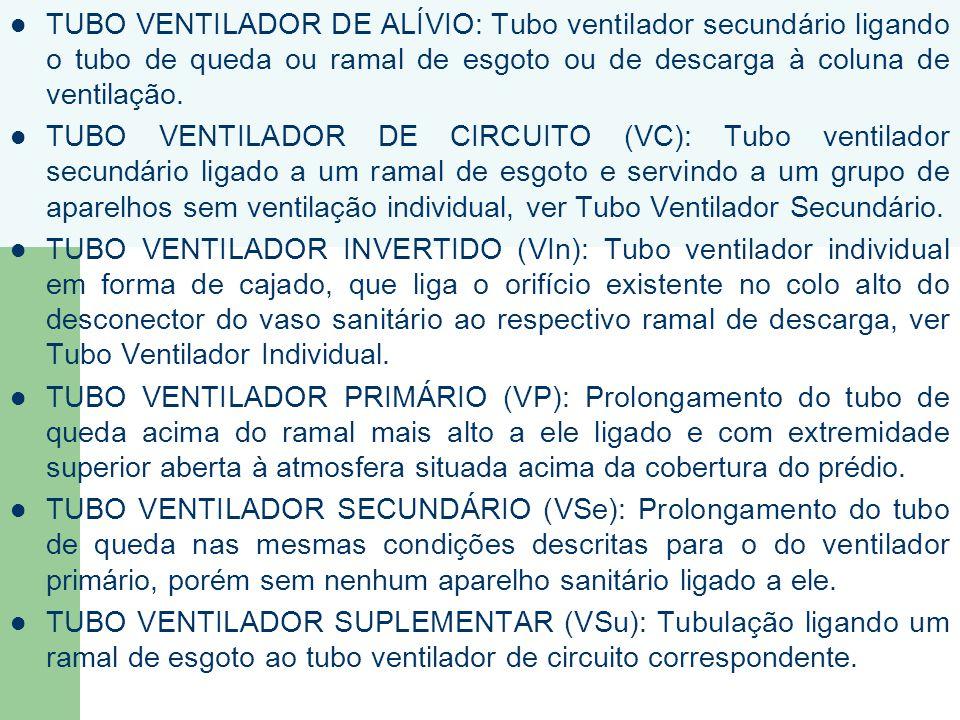 .  TUBO VENTILADOR DE ALÍVIO: Tubo ventilador secundário ligando o tubo de queda ou ramal de esgoto ou de descarga à coluna de ventilação.  TUBO VEN