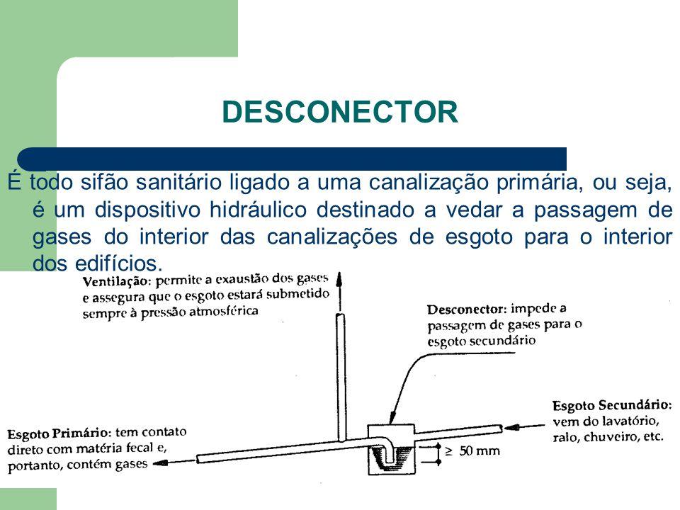 DESCONECTOR É todo sifão sanitário ligado a uma canalização primária, ou seja, é um dispositivo hidráulico destinado a vedar a passagem de gases do in