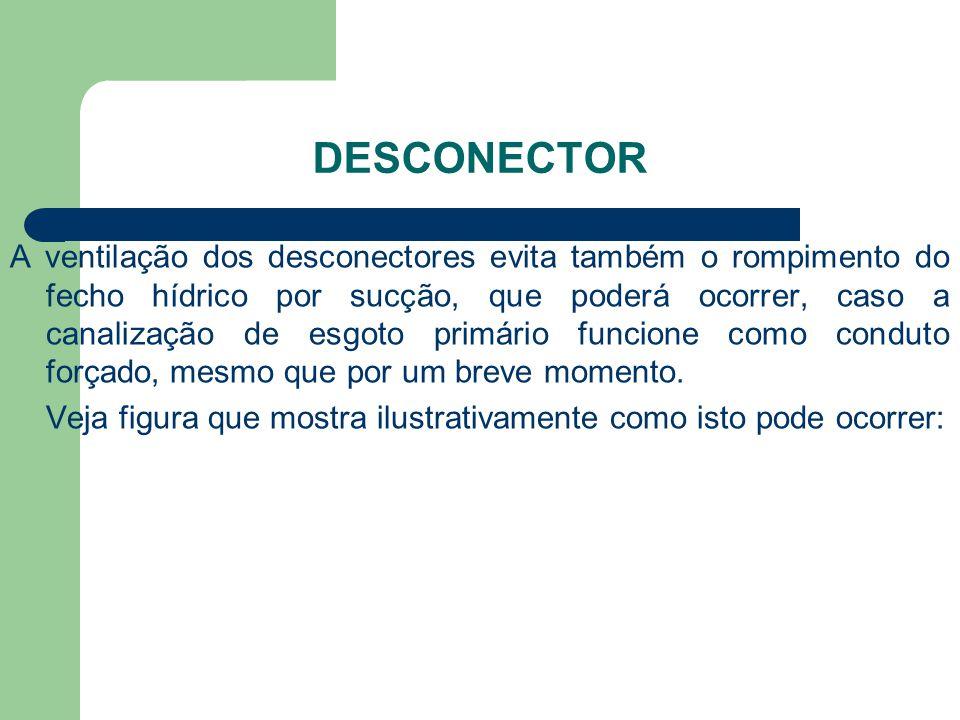 DESCONECTOR A ventilação dos desconectores evita também o rompimento do fecho hídrico por sucção, que poderá ocorrer, caso a canalização de esgoto pri
