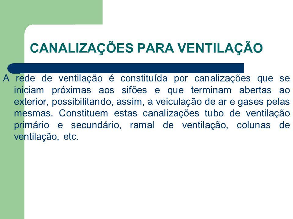 CANALIZAÇÕES PARA VENTILAÇÃO A rede de ventilação é constituída por canalizações que se iniciam próximas aos sifões e que terminam abertas ao exterior