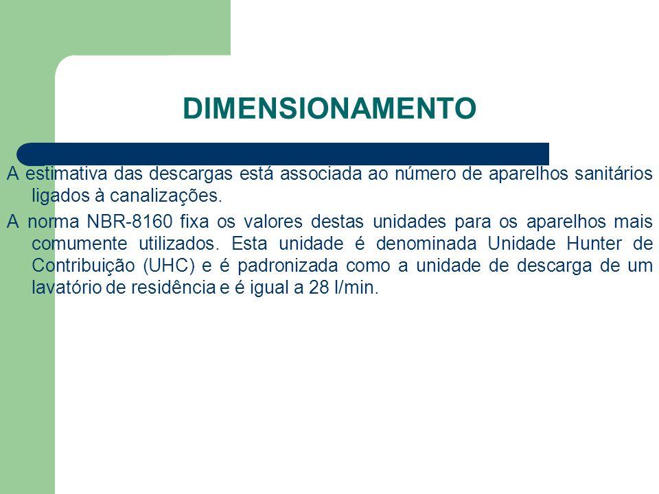 DIMENSIONAMENTO A estimativa das descargas está associada ao número de aparelhos sanitários ligados à canalizações. A norma NBR-8160 fixa os valores d