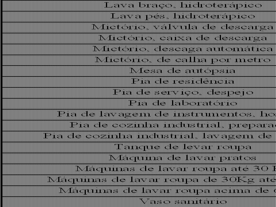 RAMAIS DE DESCARGA Utilizam-se as tabelas seguintes: