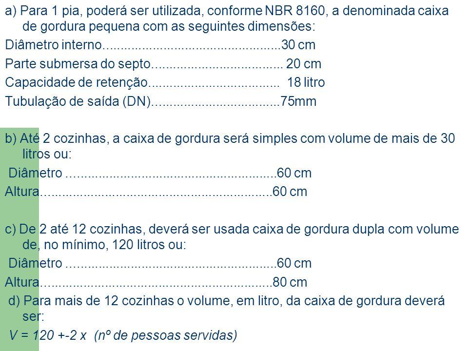 . a) Para 1 pia, poderá ser utilizada, conforme NBR 8160, a denominada caixa de gordura pequena com as seguintes dimensões: Diâmetro interno..........